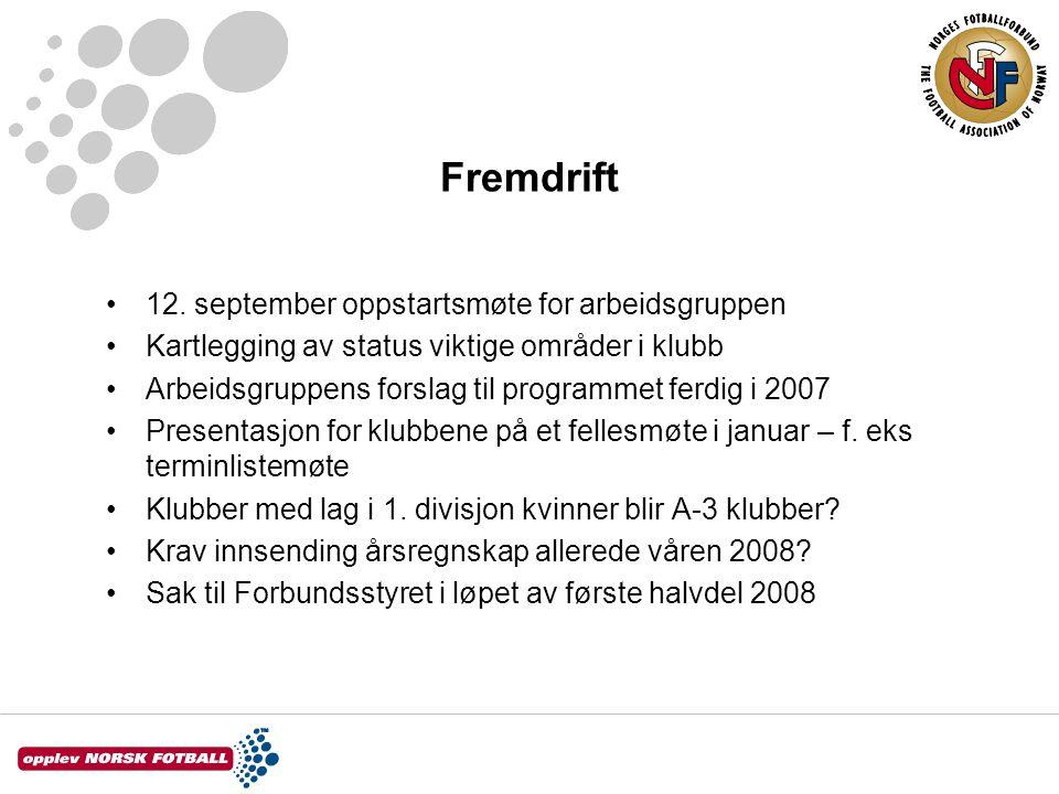 Fremdrift 12. september oppstartsmøte for arbeidsgruppen Kartlegging av status viktige områder i klubb Arbeidsgruppens forslag til programmet ferdig i