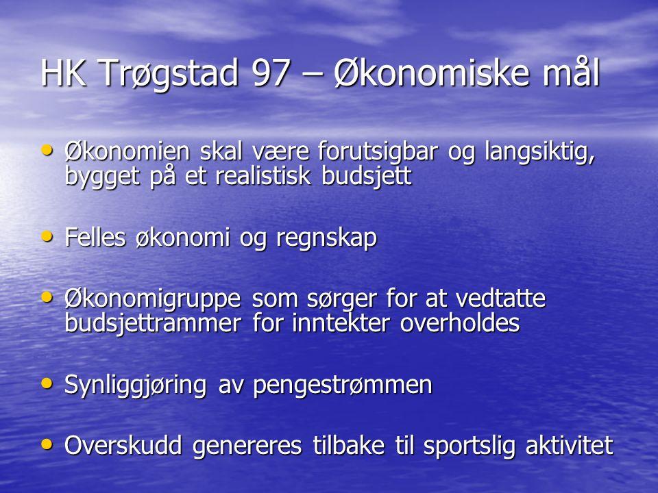 HK Trøgstad 97 – Økonomiske mål Økonomien skal være forutsigbar og langsiktig, bygget på et realistisk budsjett Økonomien skal være forutsigbar og lan