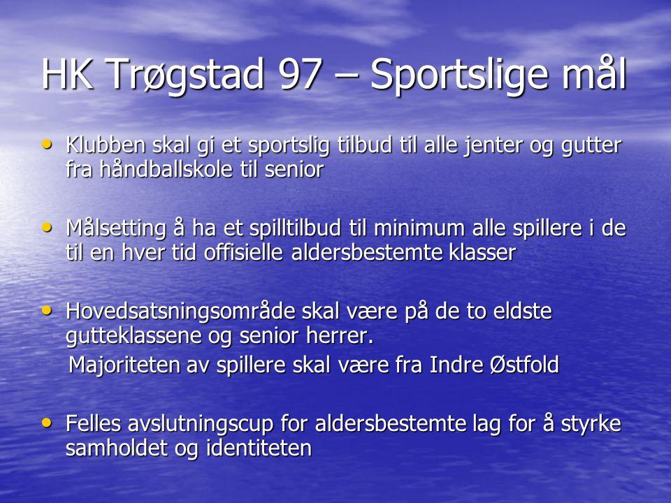 HK Trøgstad 97 – Sportslige mål Klubben skal gi et sportslig tilbud til alle jenter og gutter fra håndballskole til senior Klubben skal gi et sportsli