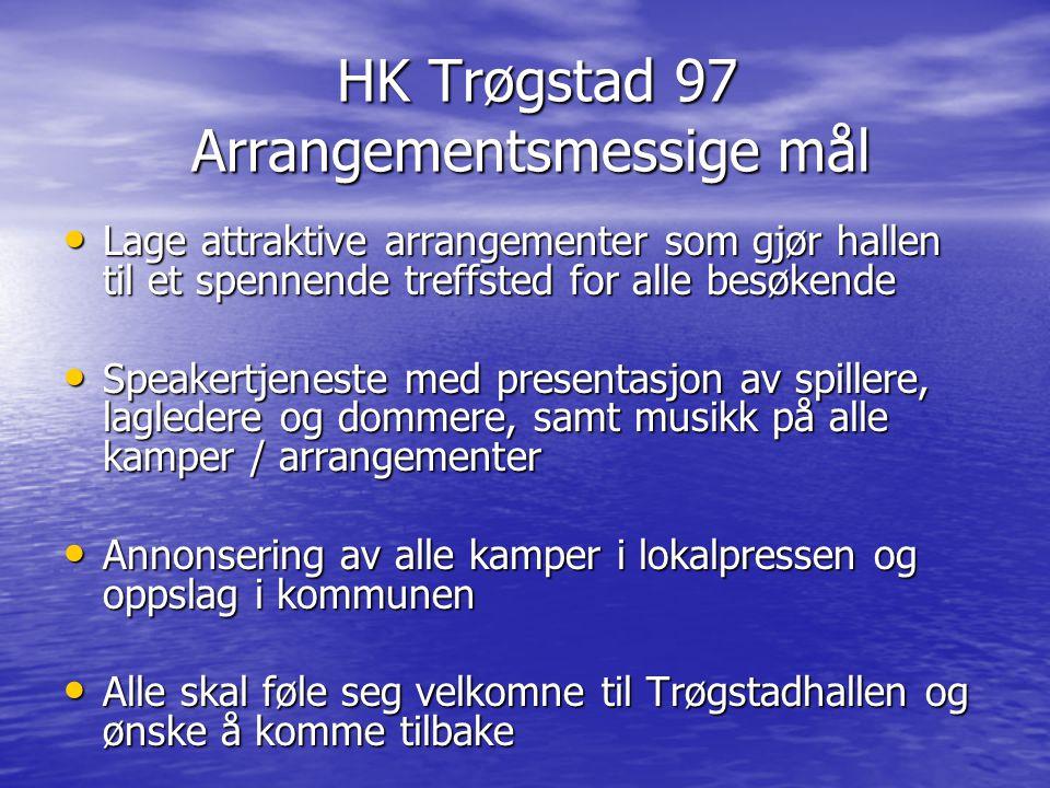 HK Trøgstad 97 Arrangementsmessige mål HK Trøgstad 97 Arrangementsmessige mål Lage attraktive arrangementer som gjør hallen til et spennende treffsted