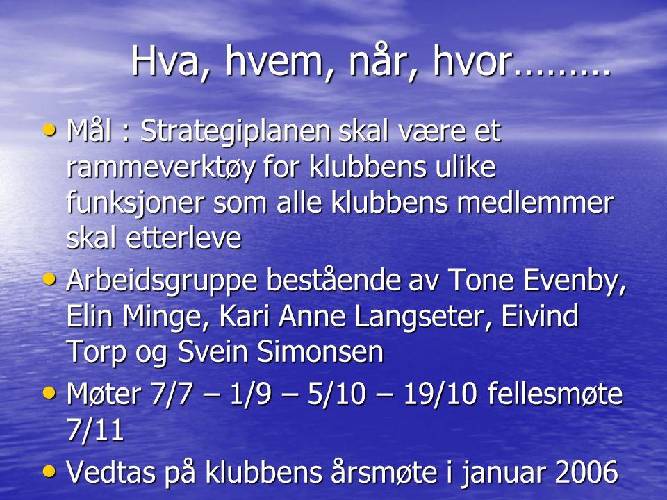 HK Trøgstad 97 – Faglige mål Trenere fra håndballskolenivå til og med J/G 12 år skal minimum ha Trener 1 utdannelse eller tilsvarende.