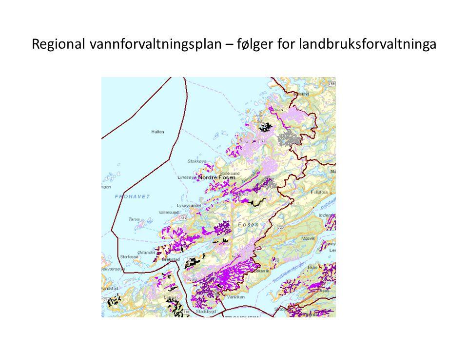 Regional vannforvaltningsplan – følger for landbruksforvaltninga