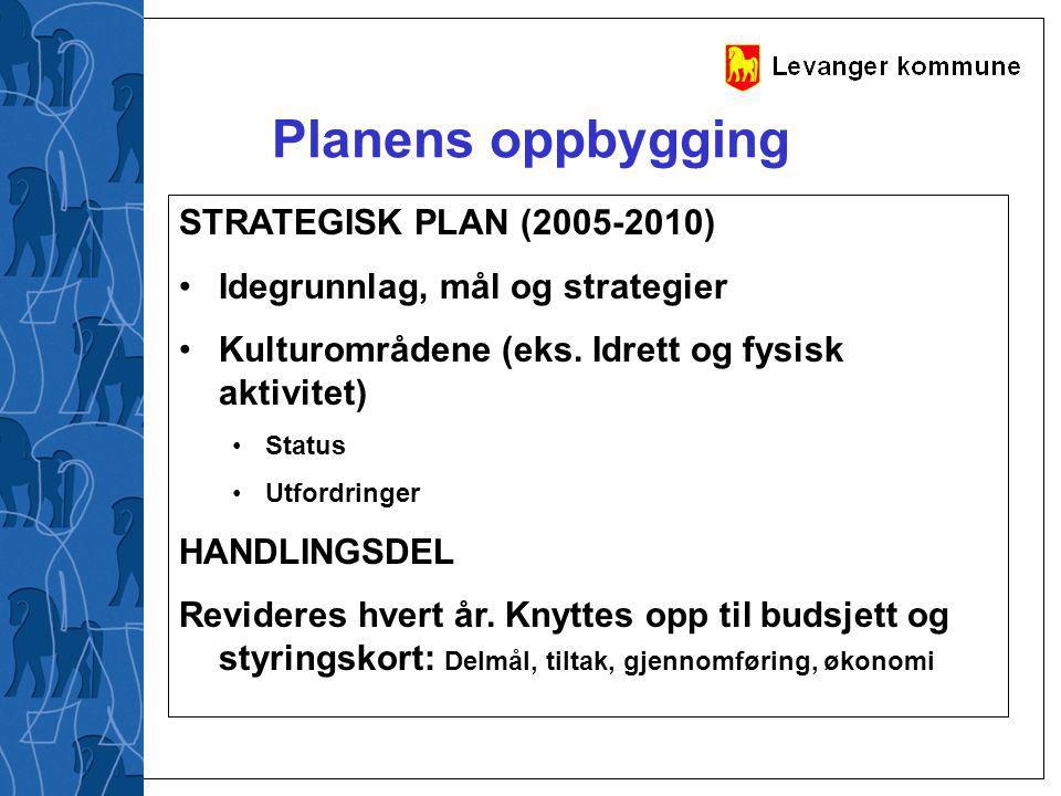 Planens oppbygging STRATEGISK PLAN (2005-2010) Idegrunnlag, mål og strategier Kulturområdene (eks. Idrett og fysisk aktivitet) Status Utfordringer HAN