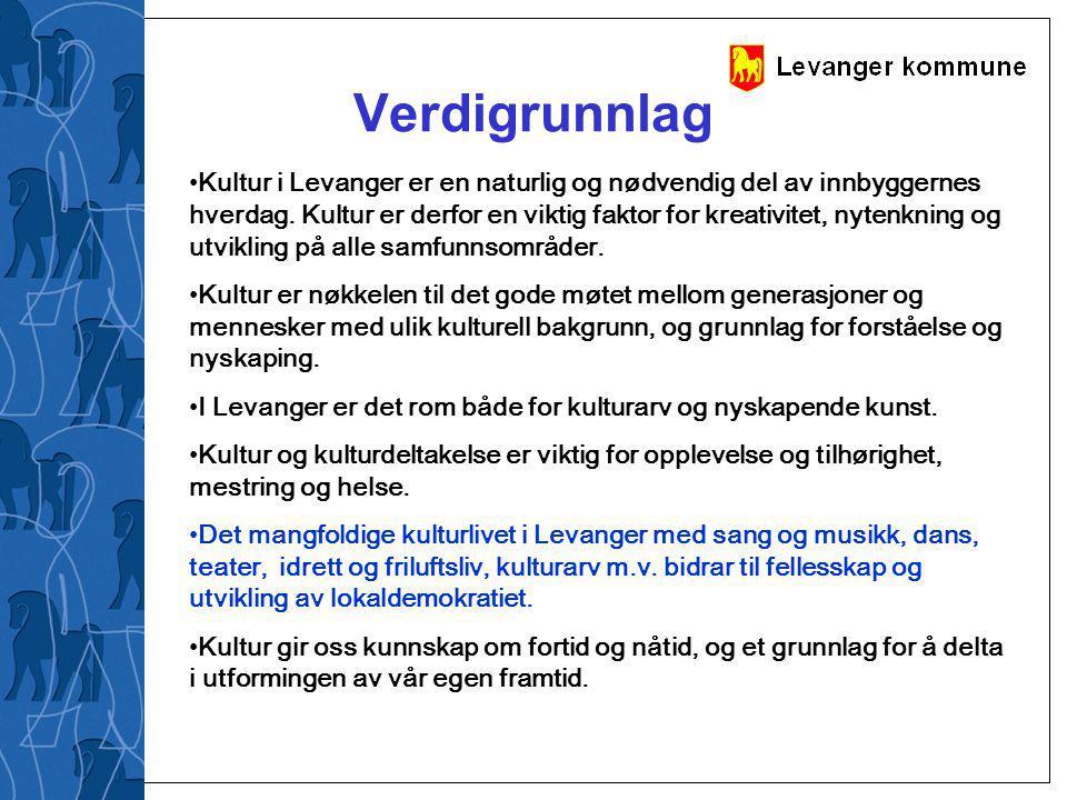 Verdigrunnlag Kultur i Levanger er en naturlig og nødvendig del av innbyggernes hverdag. Kultur er derfor en viktig faktor for kreativitet, nytenkning