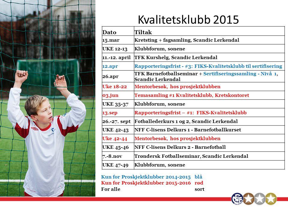 Kvalitetsklubb 2015 DatoTiltak 15.marKretsting + fagsamling, Scandic Lerkendal UKE 12-13Klubbforum, sonene 11.-12.
