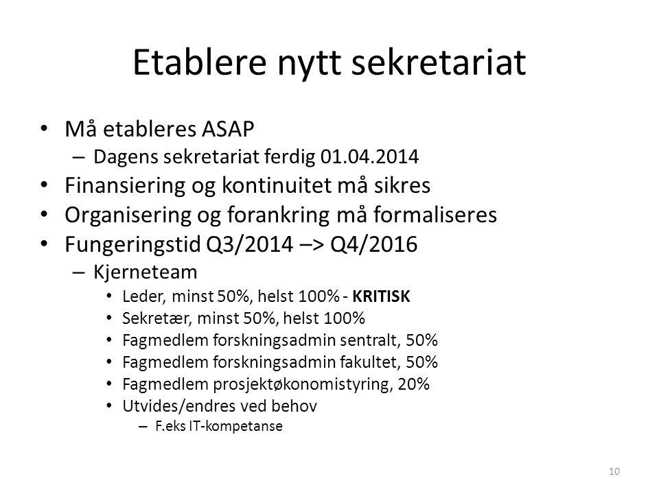 Etablere nytt sekretariat Må etableres ASAP – Dagens sekretariat ferdig 01.04.2014 Finansiering og kontinuitet må sikres Organisering og forankring må
