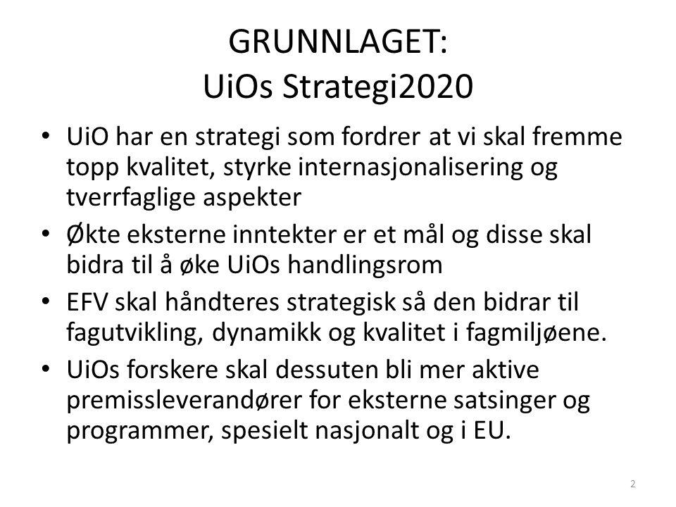 GRUNNLAGET: UiOs Strategi2020 UiO har en strategi som fordrer at vi skal fremme topp kvalitet, styrke internasjonalisering og tverrfaglige aspekter Økte eksterne inntekter er et mål og disse skal bidra til å øke UiOs handlingsrom EFV skal håndteres strategisk så den bidrar til fagutvikling, dynamikk og kvalitet i fagmiljøene.