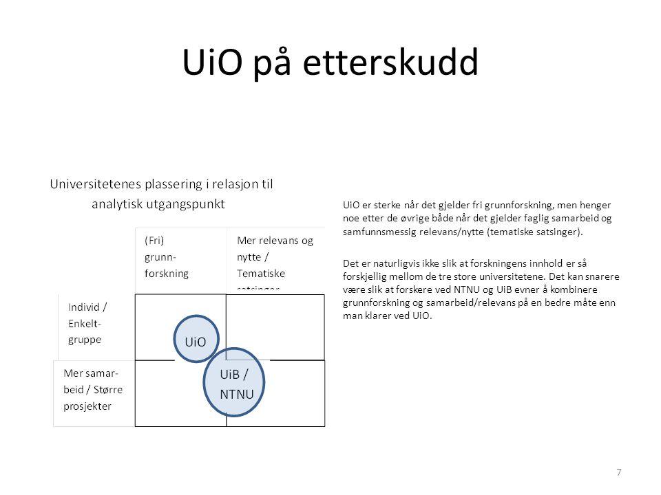 UiO på etterskudd UiO er sterke når det gjelder fri grunnforskning, men henger noe etter de øvrige både når det gjelder faglig samarbeid og samfunnsmessig relevans/nytte (tematiske satsinger).