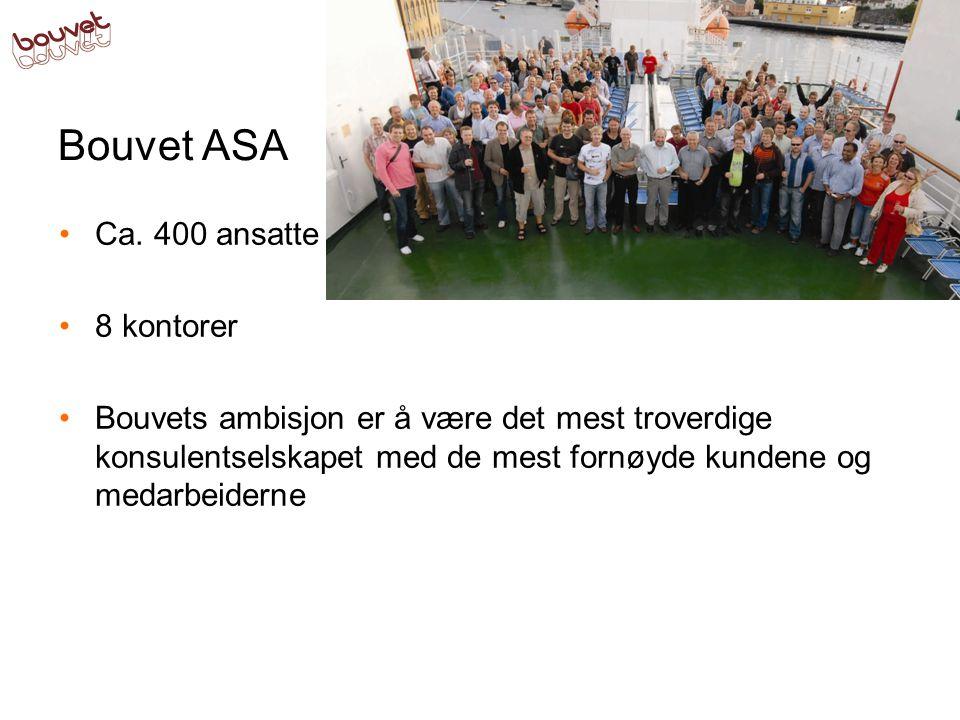 Bouvet ASA Ca.