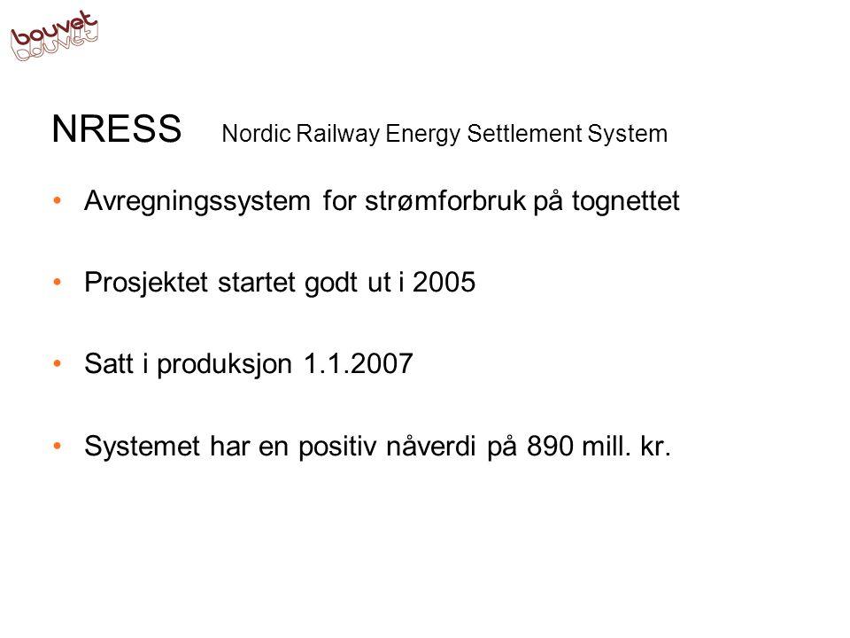 NRESS Nordic Railway Energy Settlement System Multinasjonalt Jernbaneverket i Norge Banverket i Sverige Banedanmark i Danmark
