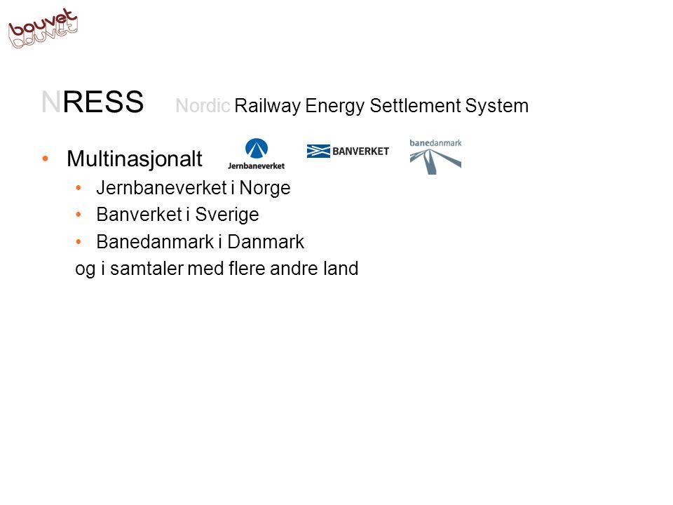 NRESS Nordic Railway Energy Settlement System Multinasjonalt Jernbaneverket i Norge Banverket i Sverige Banedanmark i Danmark og i samtaler med flere andre land