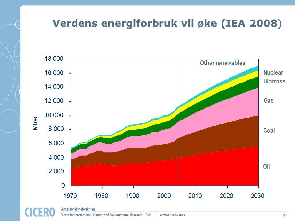 13 Oil Coal Gas Biomass Nuclear Other renewables 0 2 000 4 000 6 000 8 000 10 000 12 000 14 000 16 000 18 000 1970198019902000201020202030 Mtoe Verdens energiforbruk vil øke (IEA 2008) 
