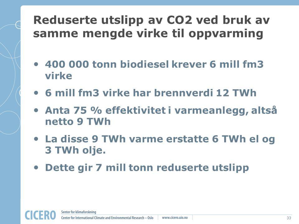 33 Reduserte utslipp av CO2 ved bruk av samme mengde virke til oppvarming 400 000 tonn biodiesel krever 6 mill fm3 virke 6 mill fm3 virke har brennver