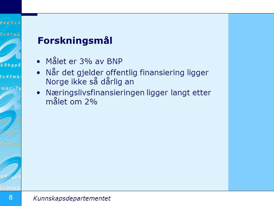 8 Kunnskapsdepartementet Forskningsmål Målet er 3% av BNP Når det gjelder offentlig finansiering ligger Norge ikke så dårlig an Næringslivsfinansieringen ligger langt etter målet om 2%