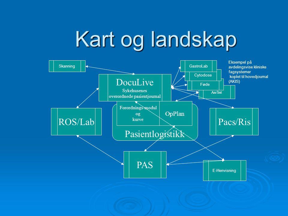 Kart og landskap DocuLive Sykehusenes overordnede pasientjournal Pacs/RisROS/Lab PAS Pasientlogistikk OpPlan An/Int Forordnings-modul og kurve Føde Cy