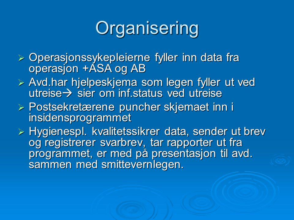 Organisering  Operasjonssykepleierne fyller inn data fra operasjon +ASA og AB  Avd.har hjelpeskjema som legen fyller ut ved utreise  sier om inf.st