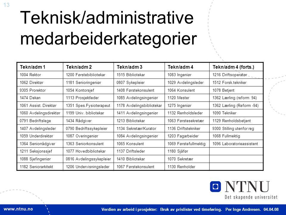 13 Teknisk/administrative medarbeiderkategorier Verdien av arbeid i prosjekter: Bruk av prislister ved timeføring.