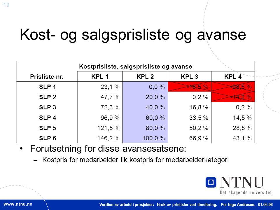 19 Kost- og salgsprisliste og avanse Forutsetning for disse avansesatsene: –Kostpris for medarbeider lik kostpris for medarbeiderkategori Kostprisliste, salgsprisliste og avanse Prisliste nr.KPL 1KPL 2KPL 3KPL 4 SLP 123,1 %0,0 %-16,5 %-28,5 % SLP 247,7 %20,0 %0,2 %-14,2 % SLP 372,3 %40,0 %16,8 %0,2 % SLP 496,9 %60,0 %33,5 %14,5 % SLP 5121,5 %80,0 %50,2 %28,8 % SLP 6146,2 %100,0 %66,9 %43,1 % Verdien av arbeid i prosjekter: Bruk av prislister ved timeføring.