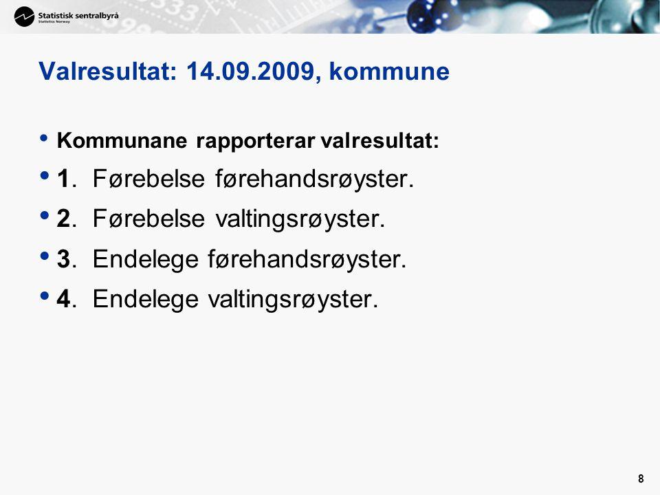 8 Valresultat: 14.09.2009, kommune Kommunane rapporterar valresultat: 1. Førebelse førehandsrøyster. 2. Førebelse valtingsrøyster. 3. Endelege førehan