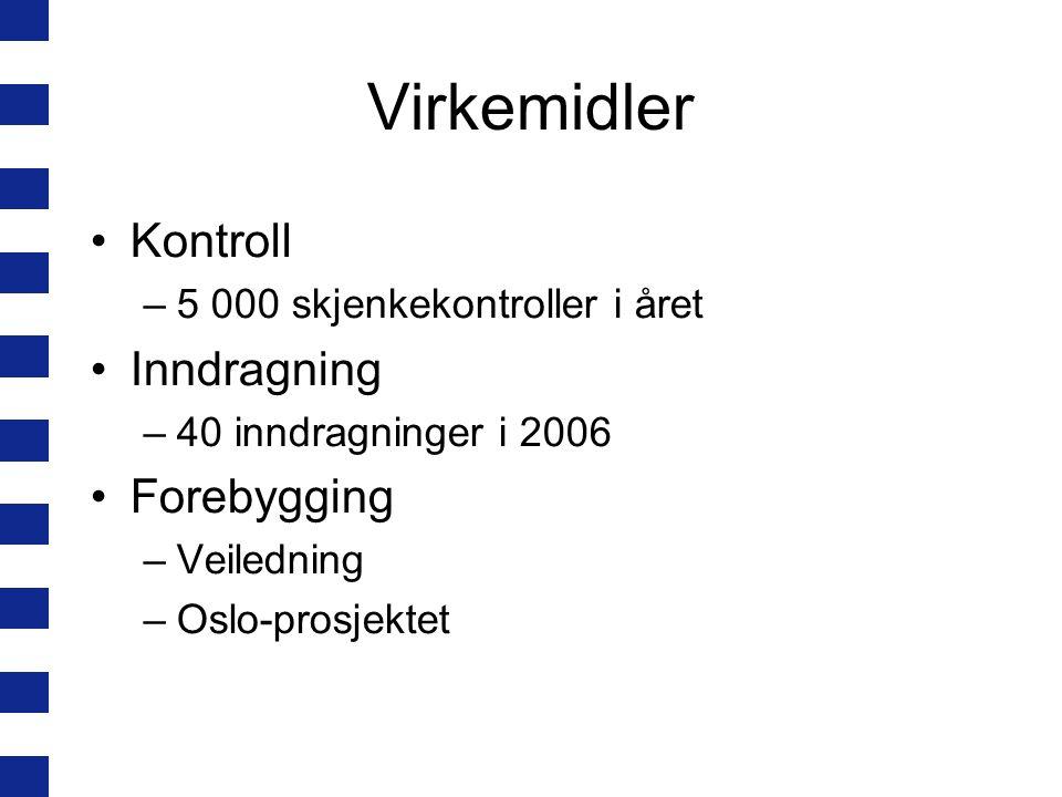 Virkemidler Kontroll –5 000 skjenkekontroller i året Inndragning –40 inndragninger i 2006 Forebygging –Veiledning –Oslo-prosjektet