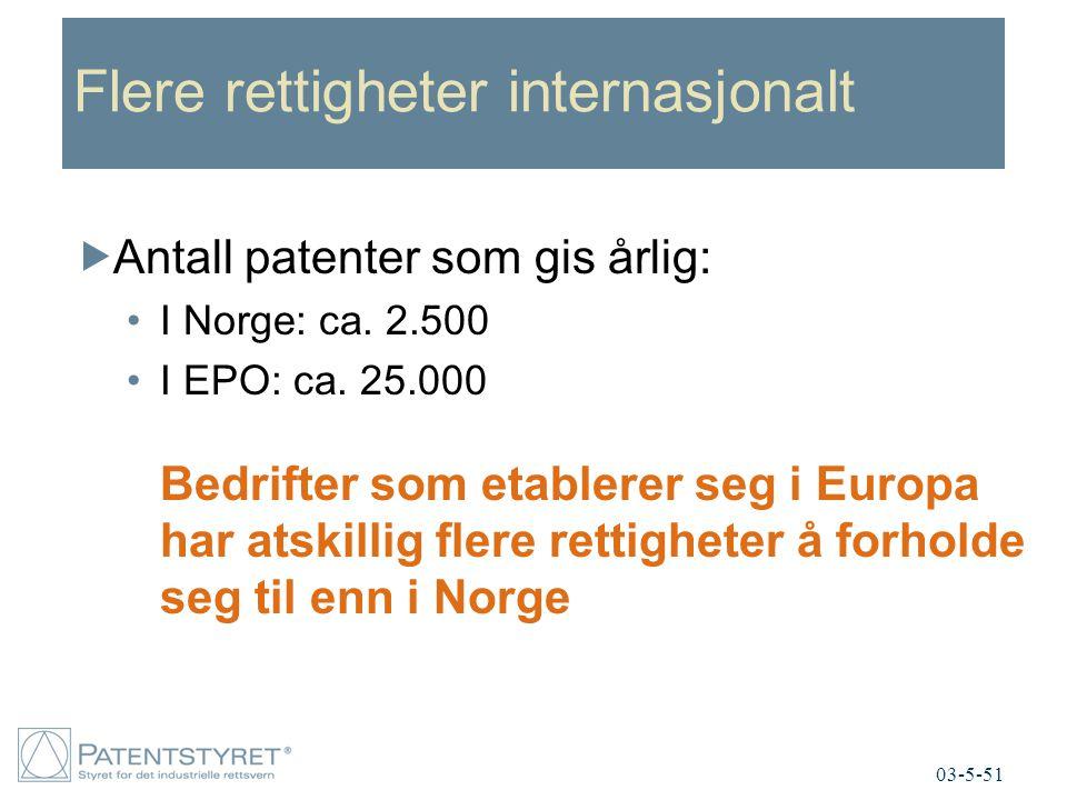Flere rettigheter internasjonalt  Antall patenter som gis årlig: I Norge: ca. 2.500 I EPO: ca. 25.000 Bedrifter som etablerer seg i Europa har atskil
