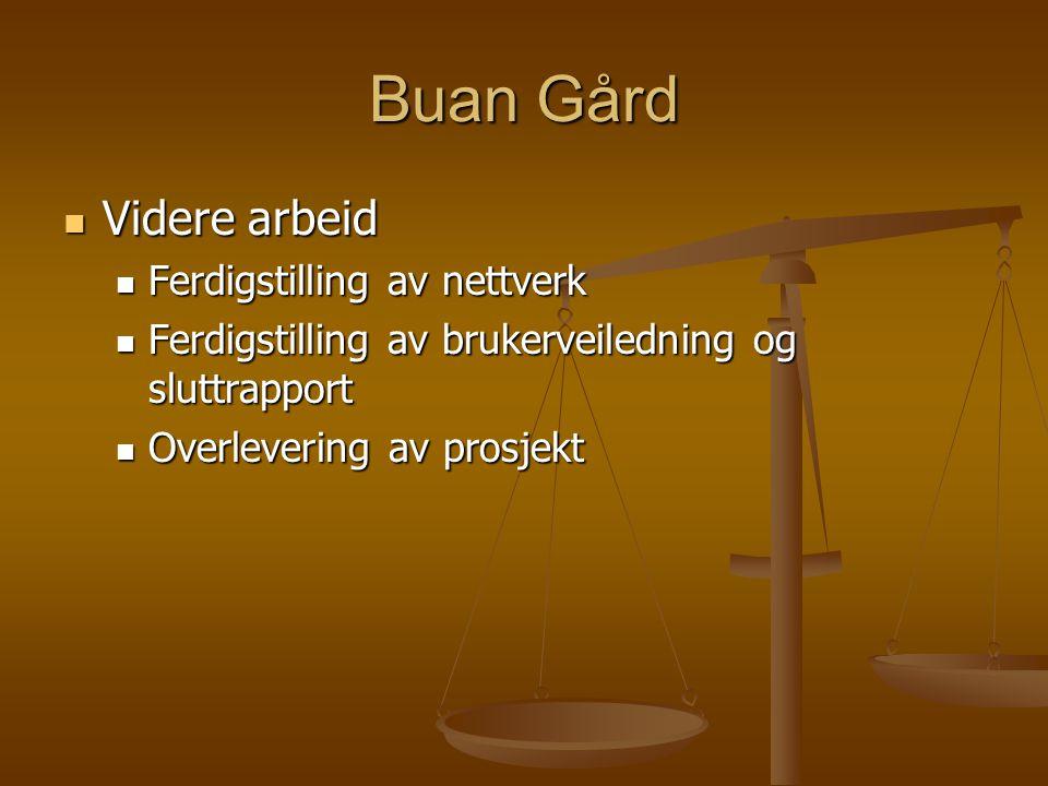 Buan Gård Videre arbeid Videre arbeid Ferdigstilling av nettverk Ferdigstilling av nettverk Ferdigstilling av brukerveiledning og sluttrapport Ferdigs