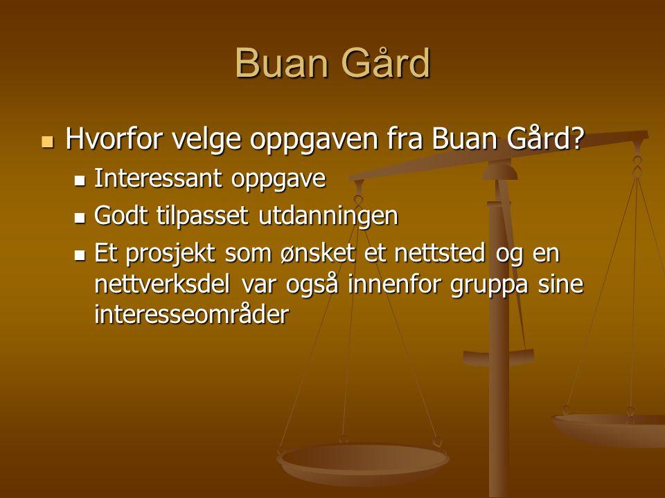 Buan Gård Hvorfor velge oppgaven fra Buan Gård? Hvorfor velge oppgaven fra Buan Gård? Interessant oppgave Interessant oppgave Godt tilpasset utdanning