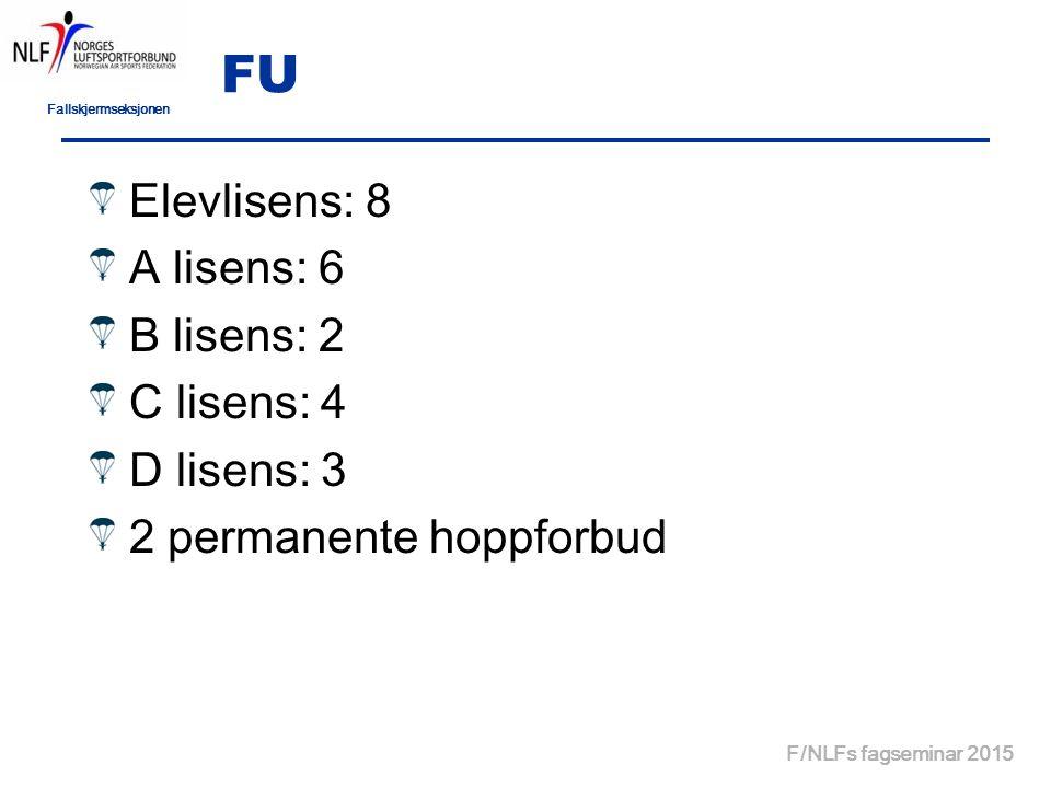 Fallskjermseksjonen FU F/NLFs fagseminar 2015 Elevlisens: 8 A lisens: 6 B lisens: 2 C lisens: 4 D lisens: 3 2 permanente hoppforbud