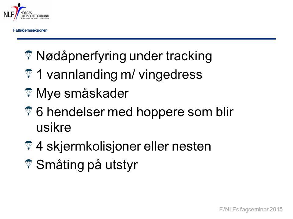 Fallskjermseksjonen F/NLFs fagseminar 2015 Nødåpnerfyring under tracking 1 vannlanding m/ vingedress Mye småskader 6 hendelser med hoppere som blir us