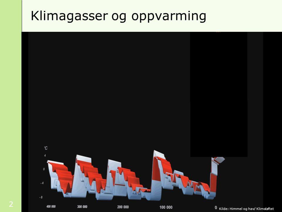 3 I dag (Ensemble Mean IPCC 4AR, Scenario A2) Ukjent terreng