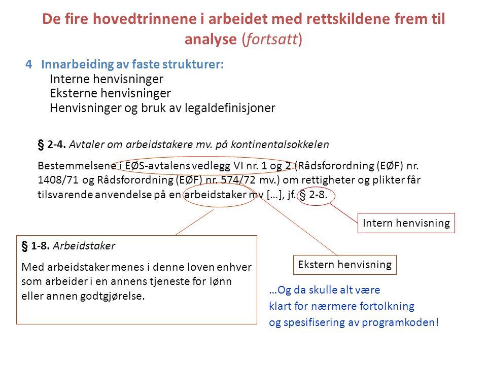 De fire hovedtrinnene i arbeidet med rettskildene frem til analyse (fortsatt) 4 Innarbeiding av faste strukturer: Interne henvisninger Eksterne henvisninger Henvisninger og bruk av legaldefinisjoner § 2-4.