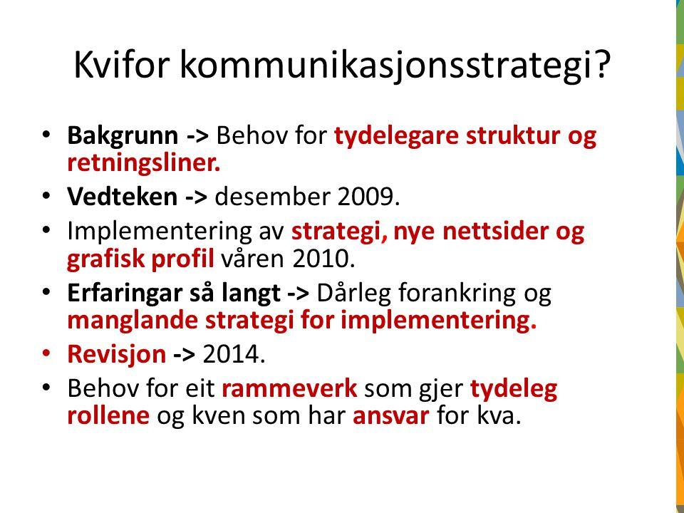 Kvifor kommunikasjonsstrategi. Bakgrunn -> Behov for tydelegare struktur og retningsliner.