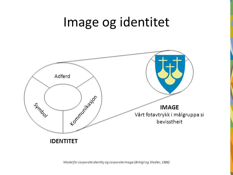 Image og identitet Symbol Kommunikasjon Adferd IMAGE Vårt fotavtrykk i målgruppa si bevisstheit IDENTITET Model for corporate identity og corporate image (Birkigt og Stadler, 1986)