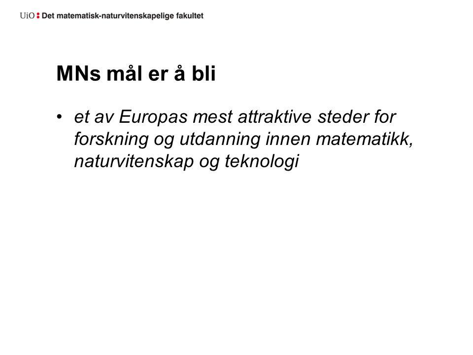 MNs mål er å bli et av Europas mest attraktive steder for forskning og utdanning innen matematikk, naturvitenskap og teknologi