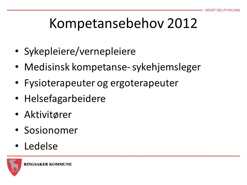 Kompetansebehov 2012 Sykepleiere/vernepleiere Medisinsk kompetanse- sykehjemsleger Fysioterapeuter og ergoterapeuter Helsefagarbeidere Aktivitører Sos