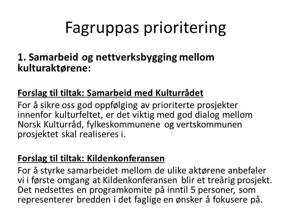 Fagruppas prioritering 1.