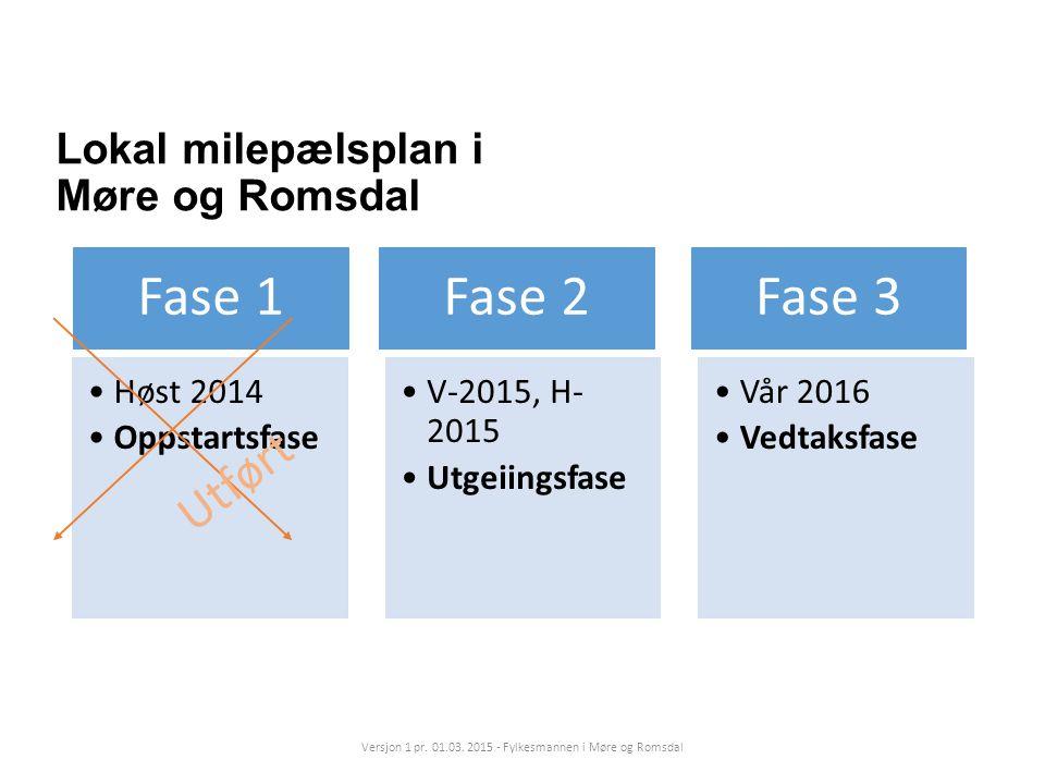 Lokal milepælsplan i Møre og Romsdal Fase 1 Høst 2014 Oppstartsfase Fase 2 V-2015, H- 2015 Utgeiingsfase Fase 3 Vår 2016 Vedtaksfase Utført Versjon 1
