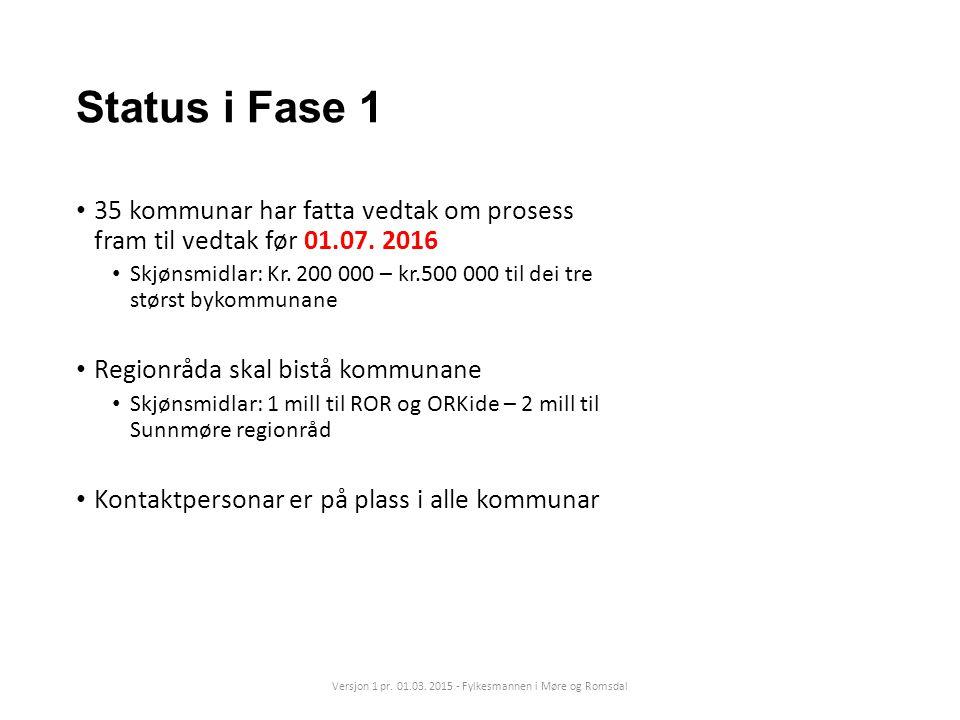 Status i Fase 1 35 kommunar har fatta vedtak om prosess fram til vedtak før 01.07. 2016 Skjønsmidlar: Kr. 200 000 – kr.500 000 til dei tre størst byko