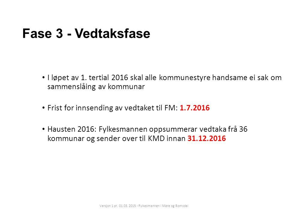 Fase 3 - Vedtaksfase I løpet av 1. tertial 2016 skal alle kommunestyre handsame ei sak om sammenslåing av kommunar Frist for innsending av vedtaket ti
