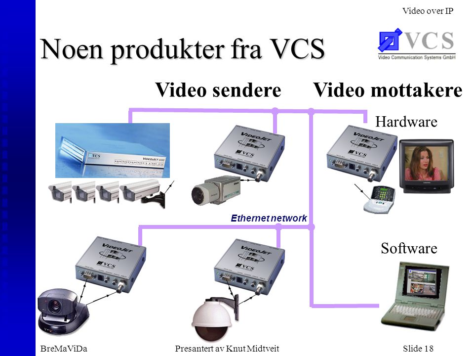 Video over IP BreMaViDaPresantert av Knut MidtveitSlide 18 Ethernet network Video sendereVideo mottakere Hardware Software Noen produkter fra VCS