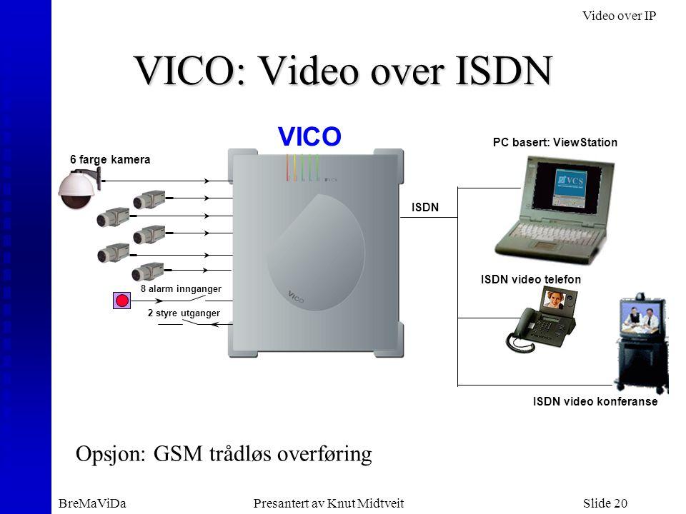 Video over IP BreMaViDaPresantert av Knut MidtveitSlide 20 VICO: Video over ISDN VICO 8 alarm innganger 2 styre utganger 6 farge kamera PC basert: Vie
