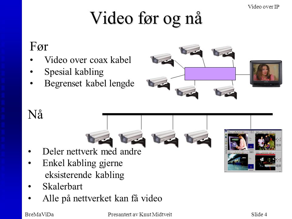 Video over IP BreMaViDaPresantert av Knut MidtveitSlide 4 Video før og nå Før Video over coax kabel Spesial kabling Begrenset kabel lengde Nå Deler nettverk med andre Enkel kabling gjerne eksisterende kabling Skalerbart Alle på nettverket kan få video