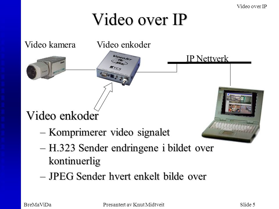 Video over IP BreMaViDaPresantert av Knut MidtveitSlide 5 Video enkoder –Komprimerer video signalet –H.323 Sender endringene i bildet over kontinuerlig –JPEG Sender hvert enkelt bilde over Video over IP IP Nettverk Video enkoderVideo kamera