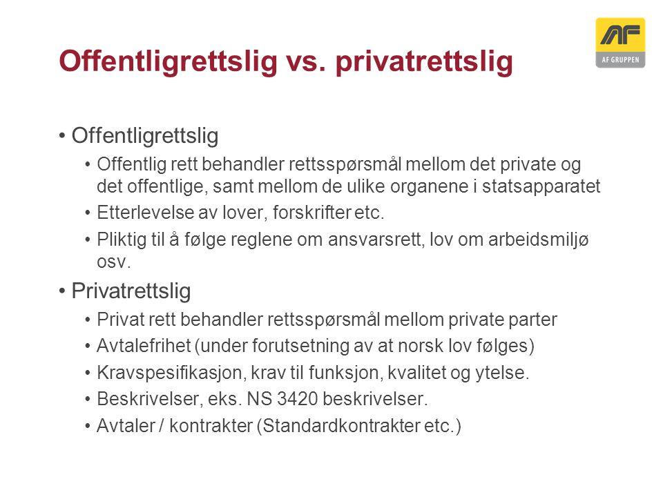 Offentligrettslig vs. privatrettslig Offentligrettslig Offentlig rett behandler rettsspørsmål mellom det private og det offentlige, samt mellom de uli