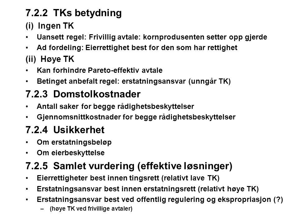7.2.2 TKs betydning (i) Ingen TK Uansett regel: Frivillig avtale: kornprodusenten setter opp gjerde Ad fordeling: Eierrettighet best for den som har rettighet (ii) Høye TK Kan forhindre Pareto-effektiv avtale Betinget anbefalt regel: erstatningsansvar (unngår TK) 7.2.3 Domstolkostnader Antall saker for begge rådighetsbeskyttelser Gjennomsnittkostnader for begge rådighetsbeskyttelser 7.2.4 Usikkerhet Om erstatningsbeløp Om eierbeskyttelse 7.2.5 Samlet vurdering (effektive løsninger) Eierrettigheter best innen tingsrett (relativt lave TK) Erstatningsansvar best innen erstatningsrett (relativt høye TK) Erstatningsansvar best ved offentlig regulering og ekspropriasjon ( ) –(høye TK ved frivillige avtaler)