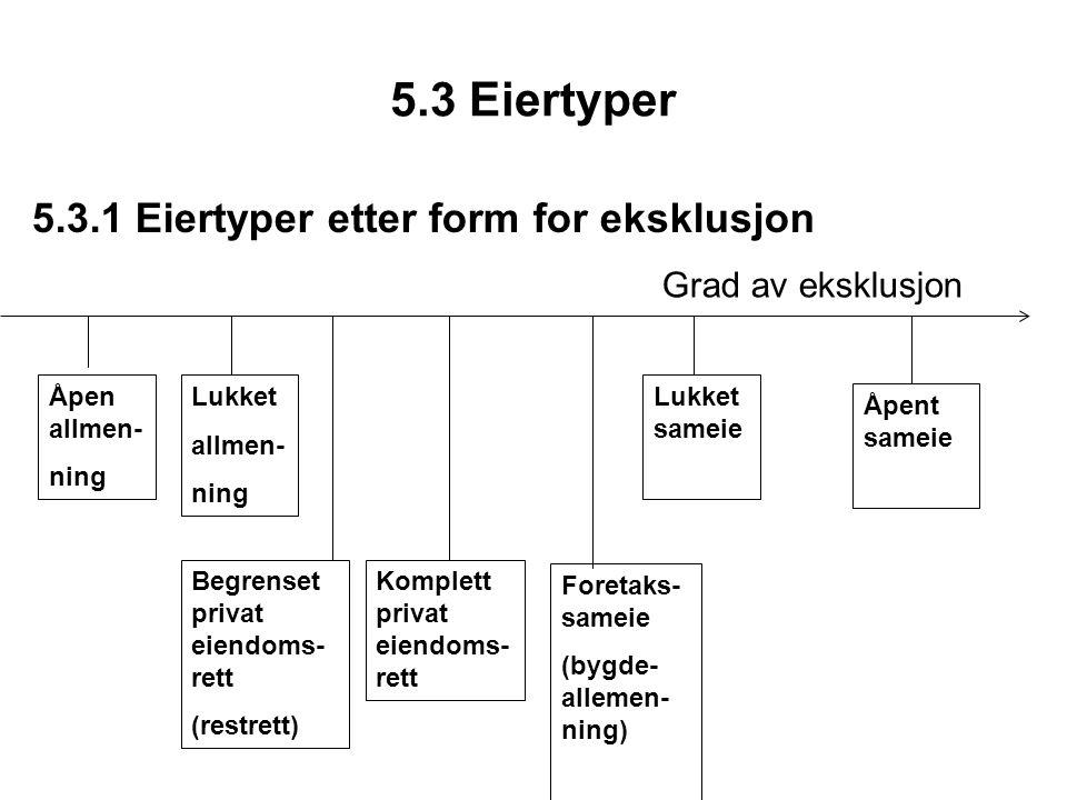 5.3 Eiertyper 5.3.1 Eiertyper etter form for eksklusjon Åpen allmen- ning Lukket allmen- ning Lukket sameie Åpent sameie Begrenset privat eiendoms- rett (restrett) Komplett privat eiendoms- rett Foretaks- sameie (bygde- allemen- ning) Grad av eksklusjon