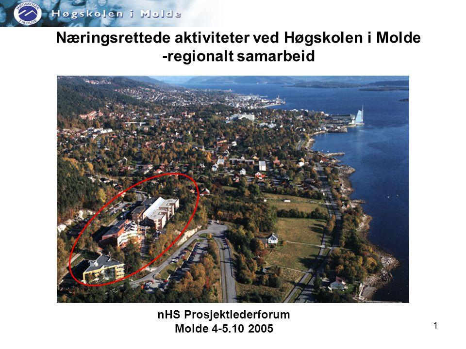 1 Næringsrettede aktiviteter ved Høgskolen i Molde -regionalt samarbeid nHS Prosjektlederforum Molde 4-5.10 2005