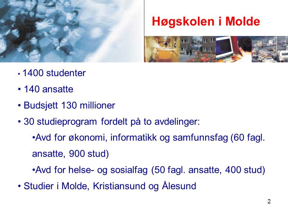 2 Høgskolen i Molde 1400 studenter 140 ansatte Budsjett 130 millioner 30 studieprogram fordelt på to avdelinger: Avd for økonomi, informatikk og samfunnsfag (60 fagl.