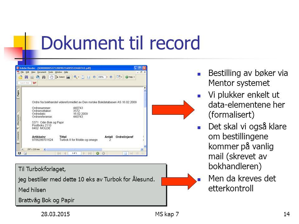 28.03.2015MS kap 714 Dokument til record Bestilling av bøker via Mentor systemet Vi plukker enkelt ut data-elementene her (formalisert) Det skal vi og