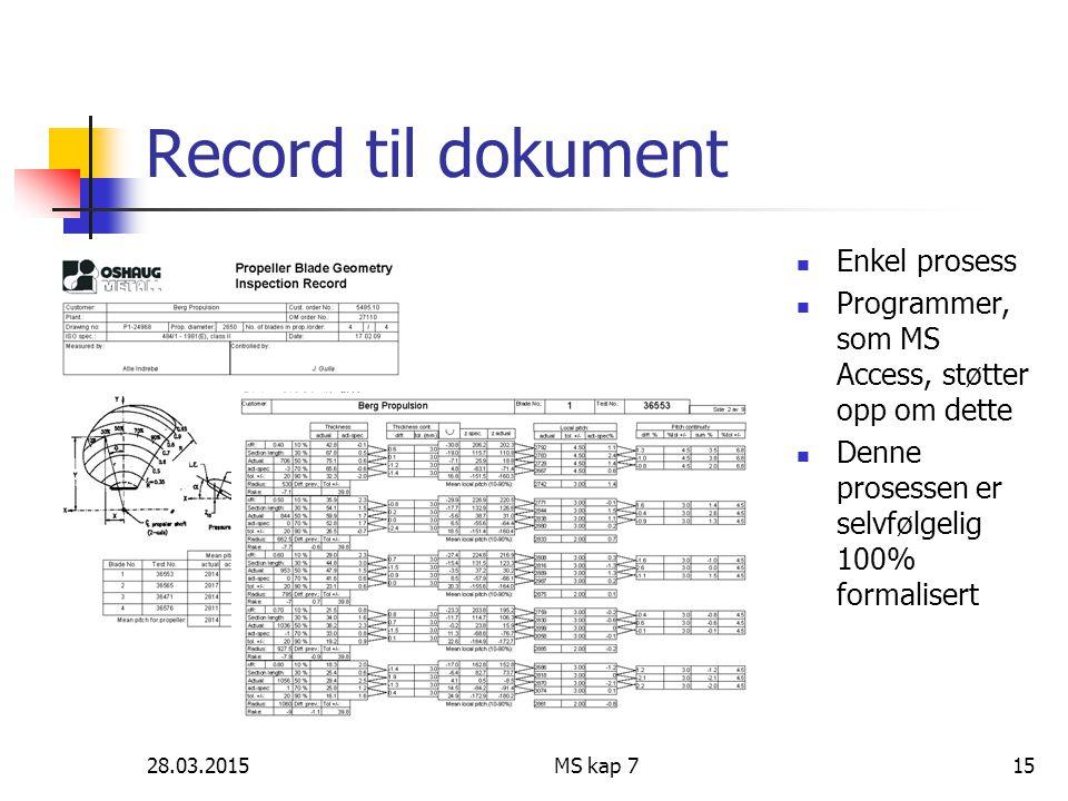 28.03.2015MS kap 715 Record til dokument Enkel prosess Programmer, som MS Access, støtter opp om dette Denne prosessen er selvfølgelig 100% formaliser